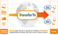 TransferTo-viber